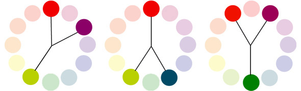 Colores complementarios cercanos
